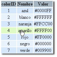 Alternar Color de Filas y efecto Mouse Over con PHP - MySQL y JavaScript