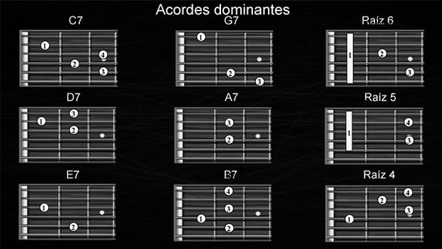 Tablaturas y acordes para guitarra
