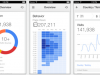 Se lanzó la aplicación para iPhone de Google Analytics