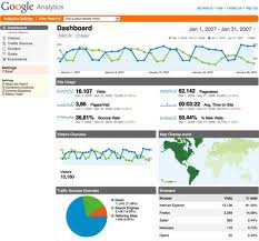 Google Analytics en las Facebook Fan pages