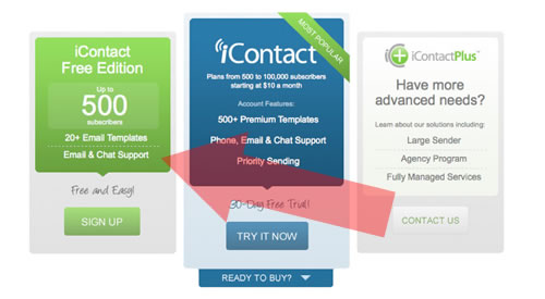 iContact Free Edition: Email Marketing Gratis